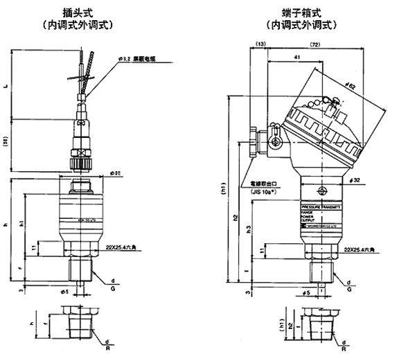 nagano keiki压力传感器kh15